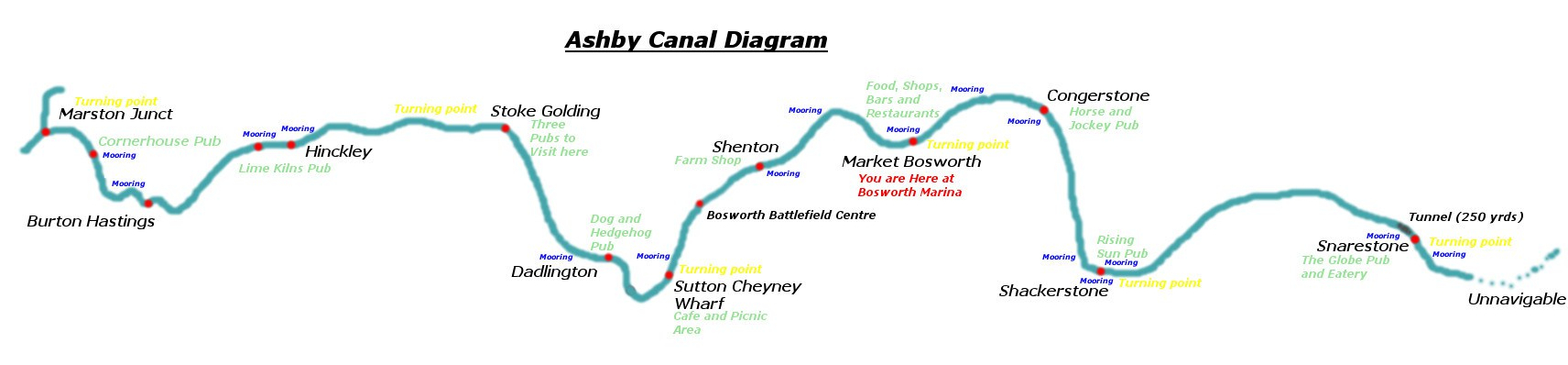 Ashby Canal Map